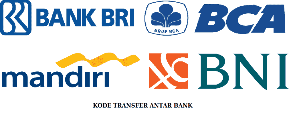 judi bola bank indonesia
